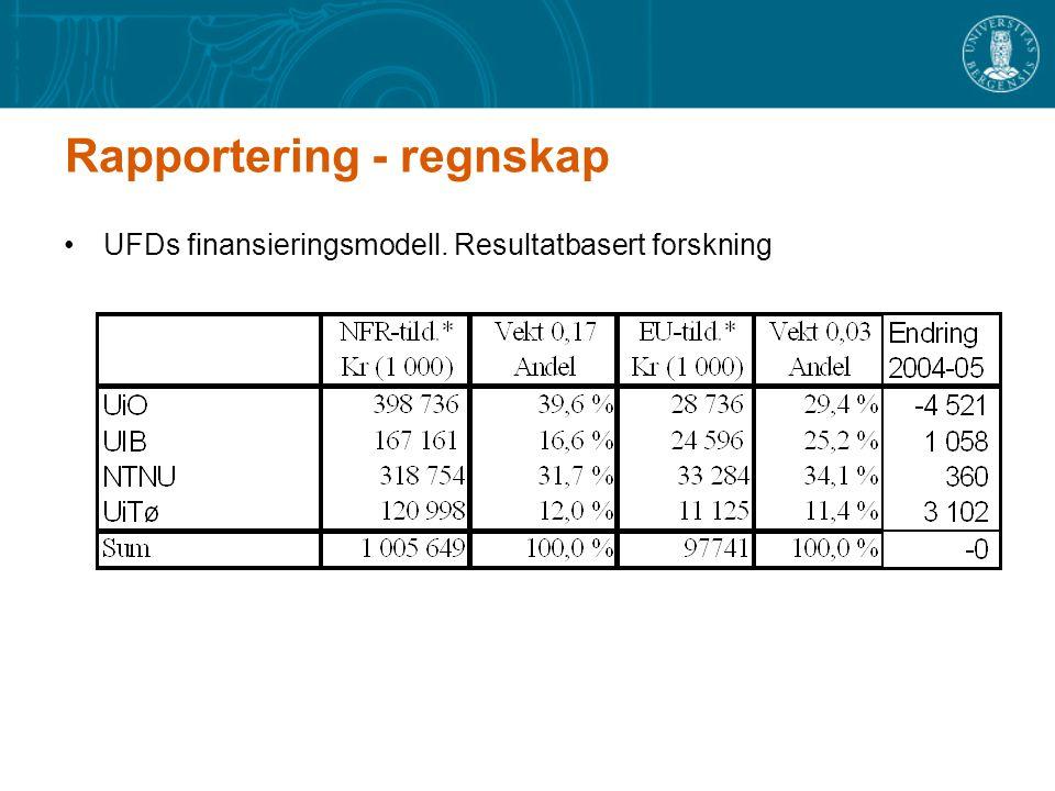 Rapportering - regnskap Regnskap 2004 –89 mill.er ført ved Unifob via UiB.