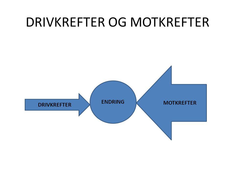 DRIVKREFTER OG MOTKREFTER ENDRING DRIVKREFTER MOTKREFTER