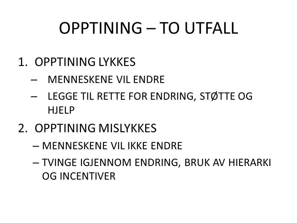 OPPTINING – TO UTFALL 1.OPPTINING LYKKES – MENNESKENE VIL ENDRE – LEGGE TIL RETTE FOR ENDRING, STØTTE OG HJELP 2.OPPTINING MISLYKKES – MENNESKENE VIL