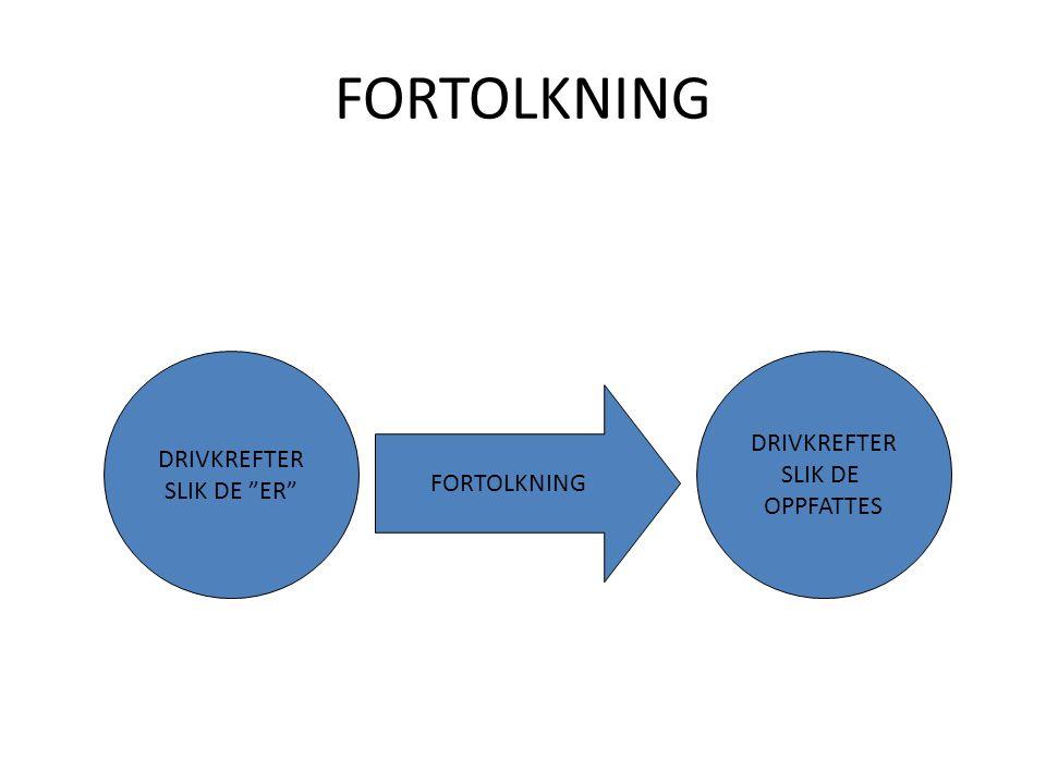 "FORTOLKNING DRIVKREFTER SLIK DE ""ER"" DRIVKREFTER SLIK DE OPPFATTES FORTOLKNING"