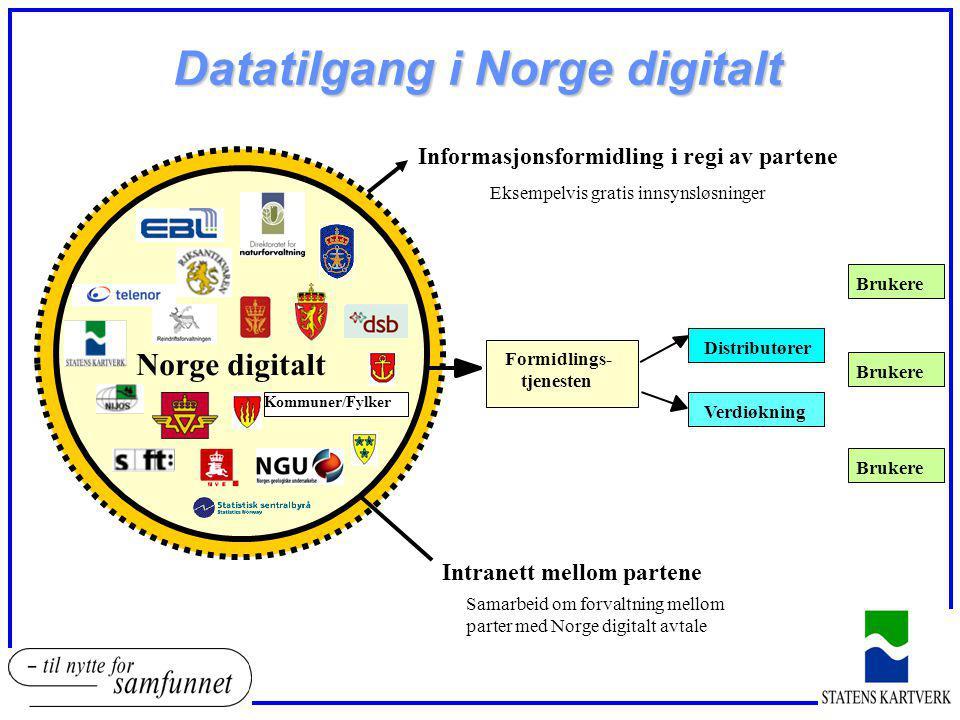 Norge digitalt Formidlings- tjenesten Distributører VØT Brukere Samarbeid om forvaltning mellom parter med Norge digitalt avtale Datatilgang i Norge d