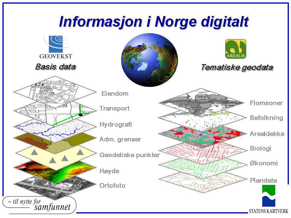 Rettigheter til data Norge/Nordland digitalt oNorge digitalt iverksatt fra 1.