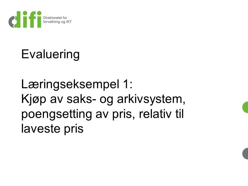 Evaluering Læringseksempel 1: Kjøp av saks- og arkivsystem, poengsetting av pris, relativ til laveste pris.