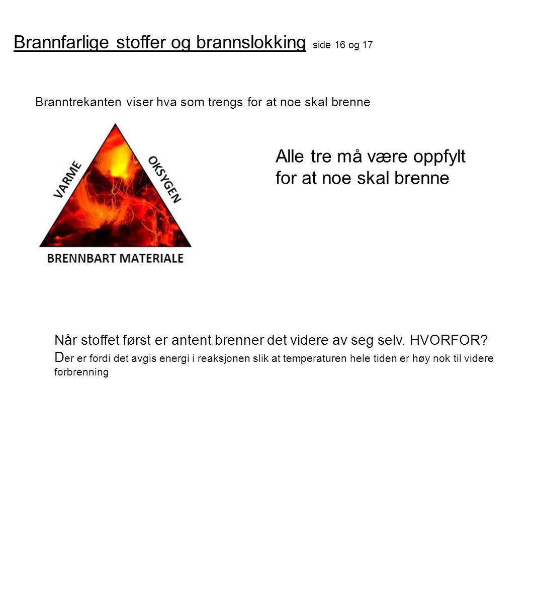Brannfarlige stoffer og brannslokking side 16 og 17 Branntrekanten viser hva som trengs for at noe skal brenne Alle tre må være oppfylt for at noe skal brenne Når stoffet først er antent brenner det videre av seg selv.