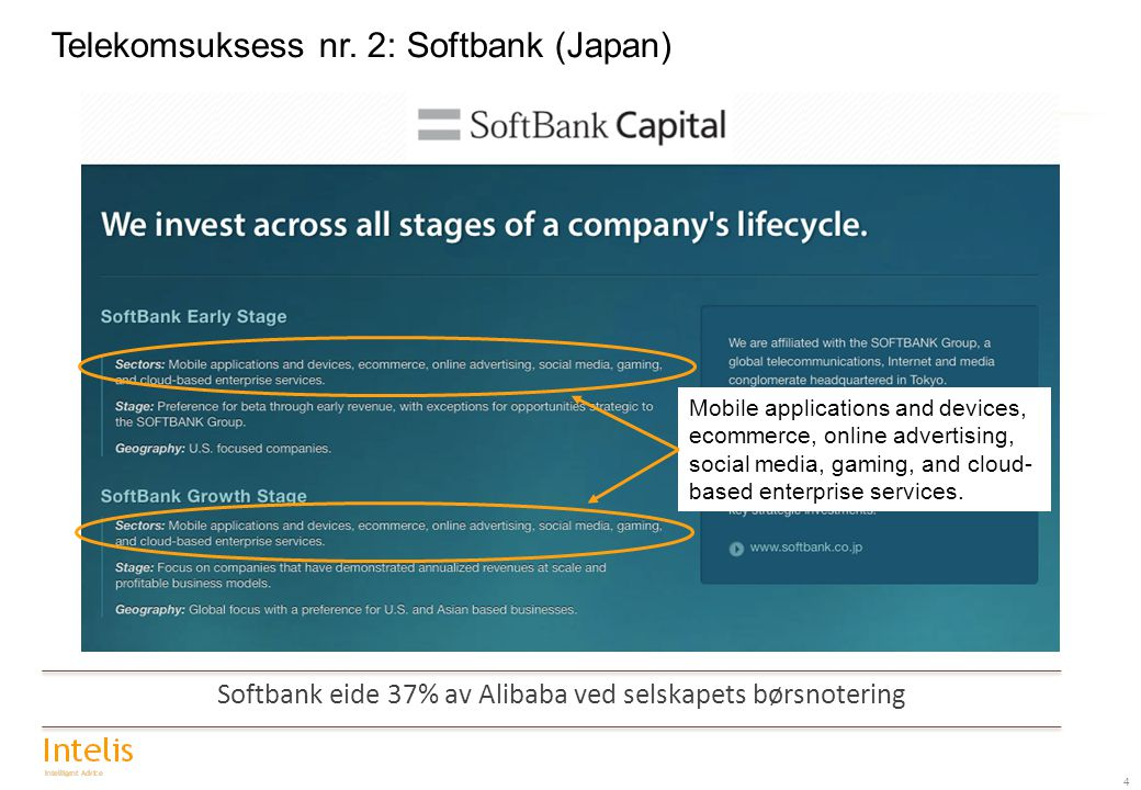 Telekomsuksess nr. 2: Softbank (Japan) 4 Softbank eide 37% av Alibaba ved selskapets børsnotering Mobile applications and devices, ecommerce, online a