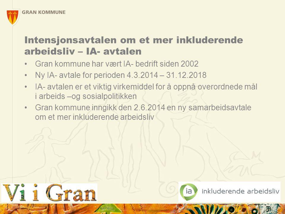 Intensjonsavtalen om et mer inkluderende arbeidsliv – IA- avtalen Gran kommune har vært IA- bedrift siden 2002 Ny IA- avtale for perioden 4.3.2014 – 3