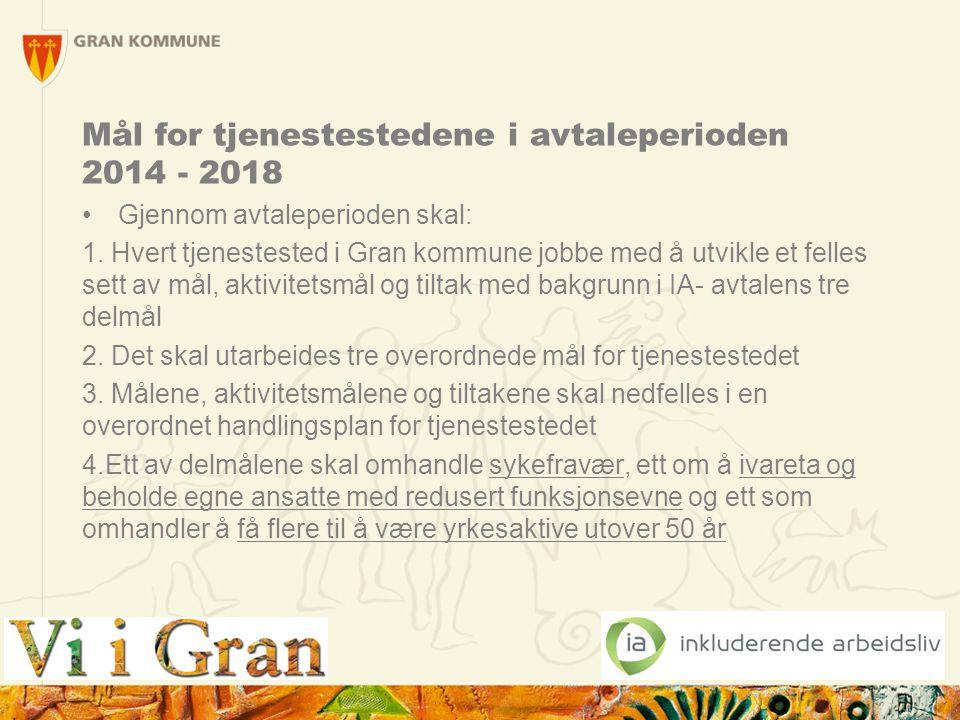 Mål for tjenestestedene i avtaleperioden 2014 - 2018 Gjennom avtaleperioden skal: 1. Hvert tjenestested i Gran kommune jobbe med å utvikle et felles s