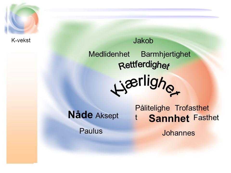 K-vekst Jakob Johannes Paulus Nåde Sannhet Aksept MedlidenhetBarmhjertighet Pålitelighe t Trofasthet Fasthet