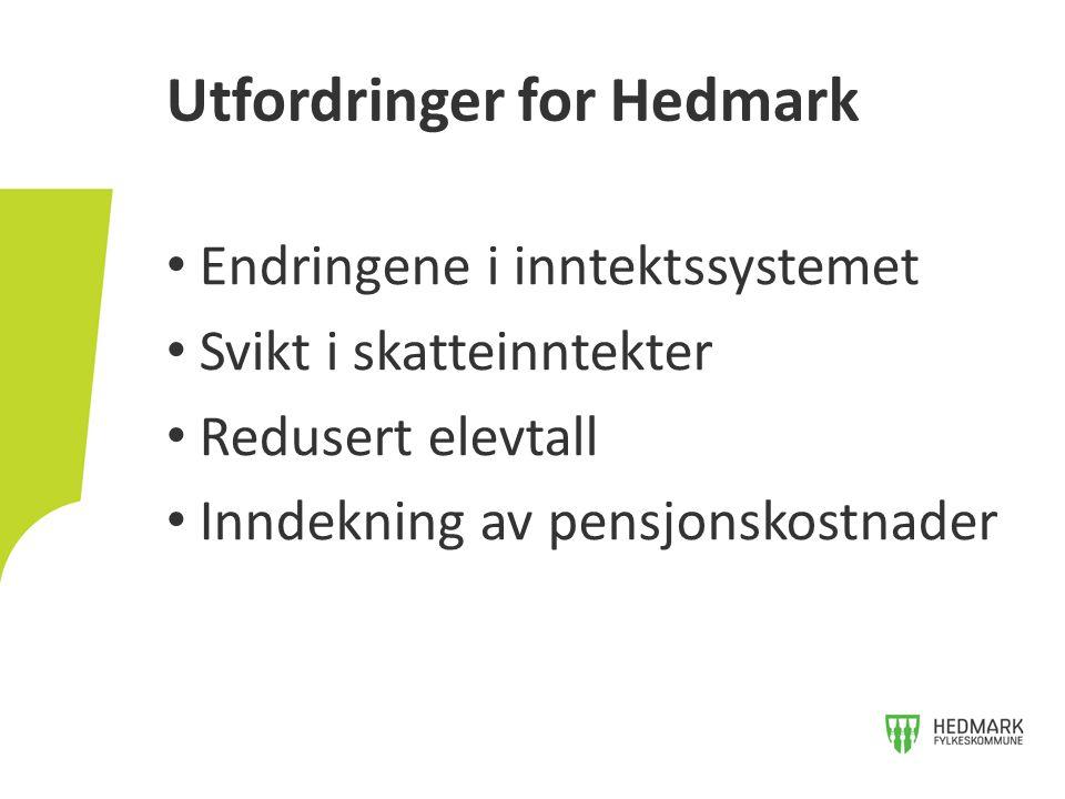 Endringene i inntektssystemet Svikt i skatteinntekter Redusert elevtall Inndekning av pensjonskostnader Utfordringer for Hedmark