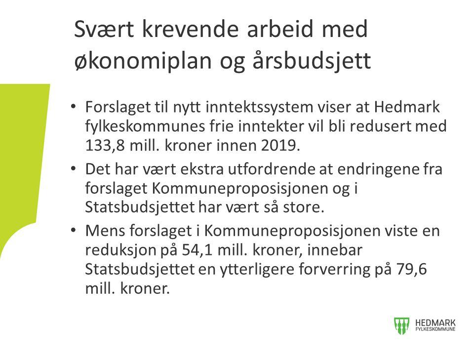 Forslaget til nytt inntektssystem viser at Hedmark fylkeskommunes frie inntekter vil bli redusert med 133,8 mill. kroner innen 2019. Det har vært ekst