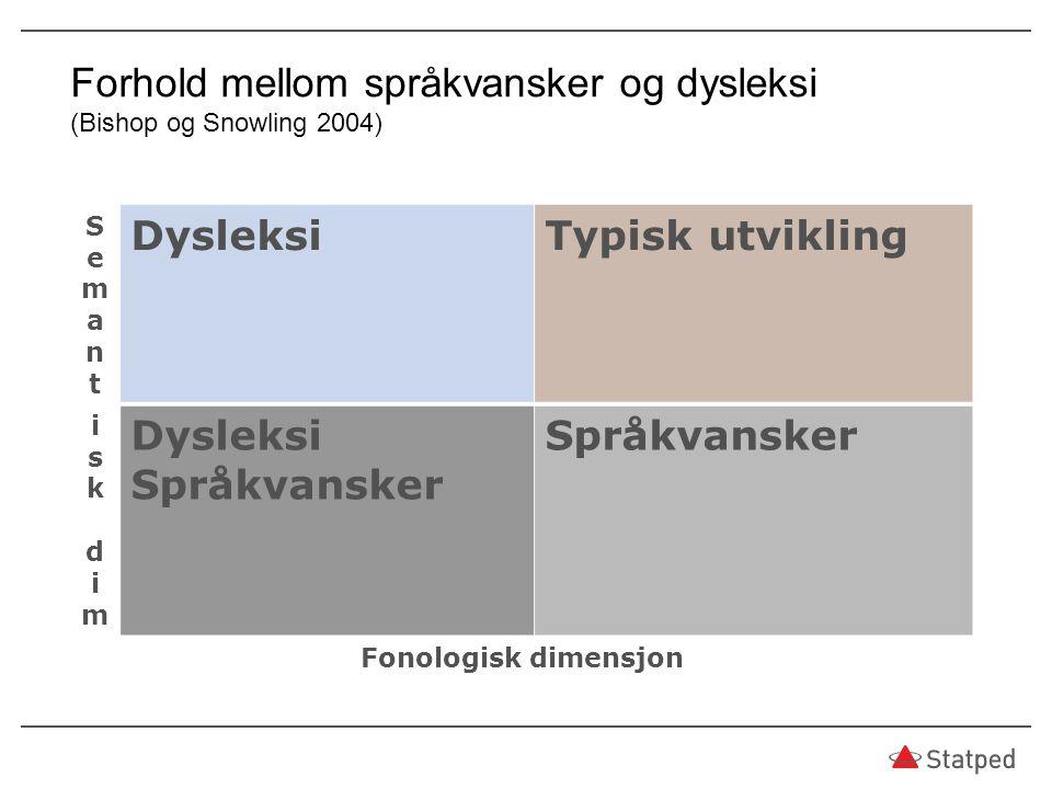 Forhold mellom språkvansker og dysleksi (Bishop og Snowling 2004) SemantSemant DysleksiTypisk utvikling iskdimiskdim Dysleksi Språkvansker Fonologisk