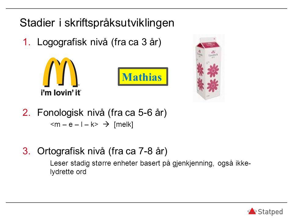 Stadier i skriftspråksutviklingen  Logografisk nivå (fra ca 3 år)  Fonologisk nivå (fra ca 5-6 år)  [melk]  Ortografisk nivå (fra ca 7-8 år) Le