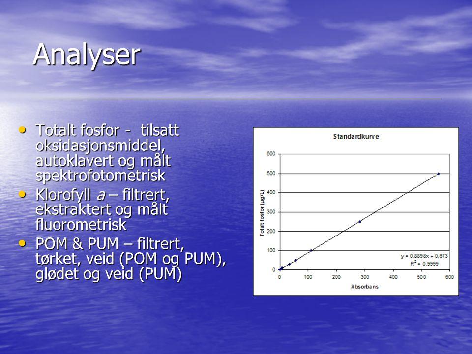Analyser Totalt fosfor - tilsatt oksidasjonsmiddel, autoklavert og målt spektrofotometrisk Totalt fosfor - tilsatt oksidasjonsmiddel, autoklavert og m