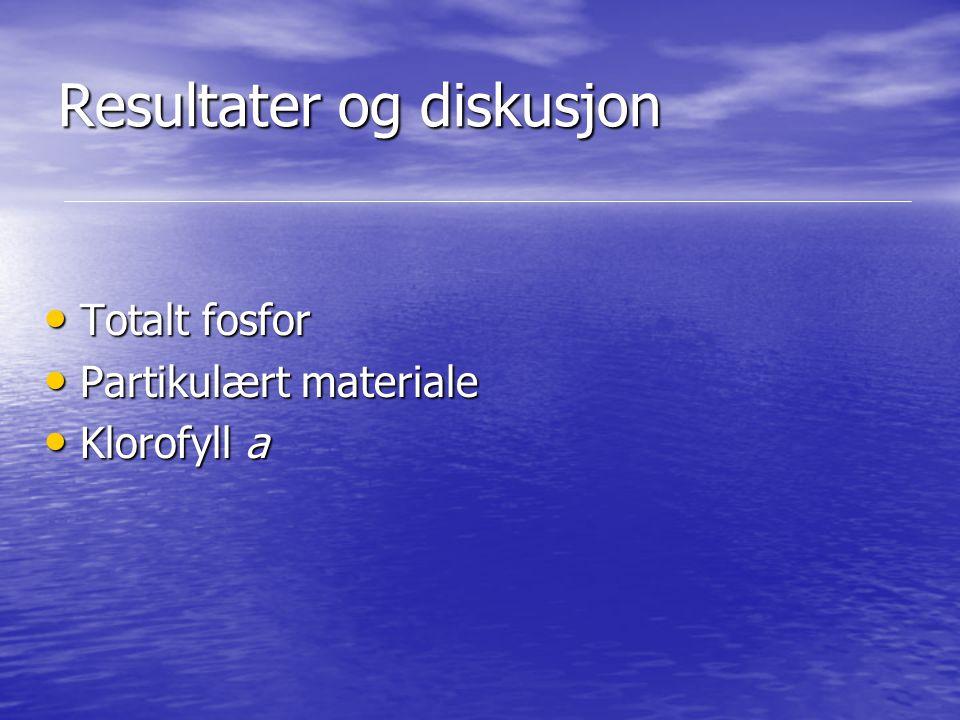 Resultater og diskusjon Totalt fosfor Totalt fosfor Partikulært materiale Partikulært materiale Klorofyll a Klorofyll a