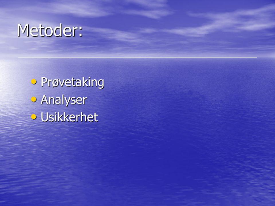 Metoder: Prøvetaking Prøvetaking Analyser Analyser Usikkerhet Usikkerhet