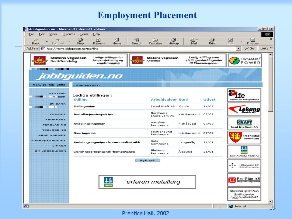 33 Prentice Hall, 2002 Employment Placement