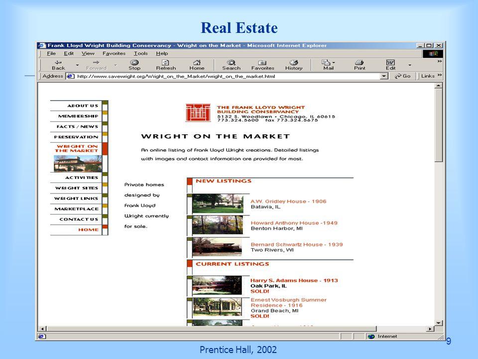 10 Prentice Hall, 2002 Real Estate