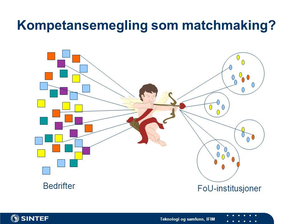 Teknologi og samfunn, IFIM Kompetansemegling som matchmaking Bedrifter FoU-institusjoner