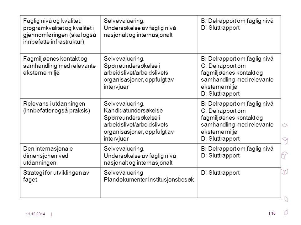 11.12.2014| | 16 Faglig nivå og kvalitet: programkvalitet og kvalitet i gjennomføringen (skal også innbefatte infrastruktur) Selvevaluering.