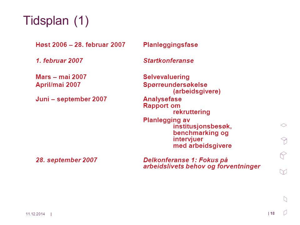11.12.2014| | 18 Tidsplan (1) Høst 2006 – 28. februar 2007Planleggingsfase 1.