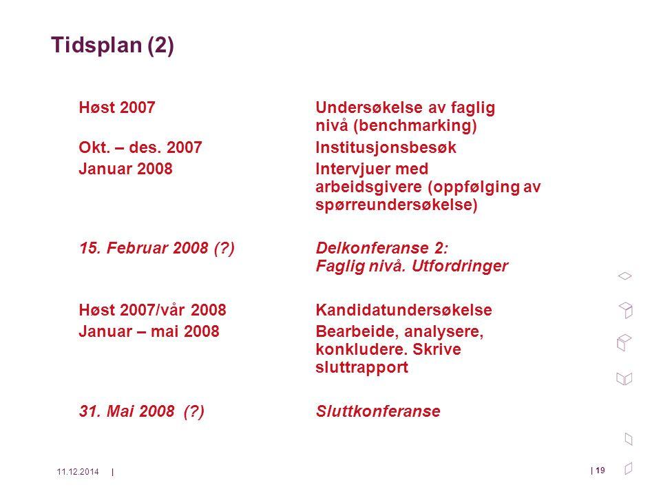 11.12.2014| | 19 Tidsplan (2) Høst 2007Undersøkelse av faglig nivå (benchmarking) Okt.
