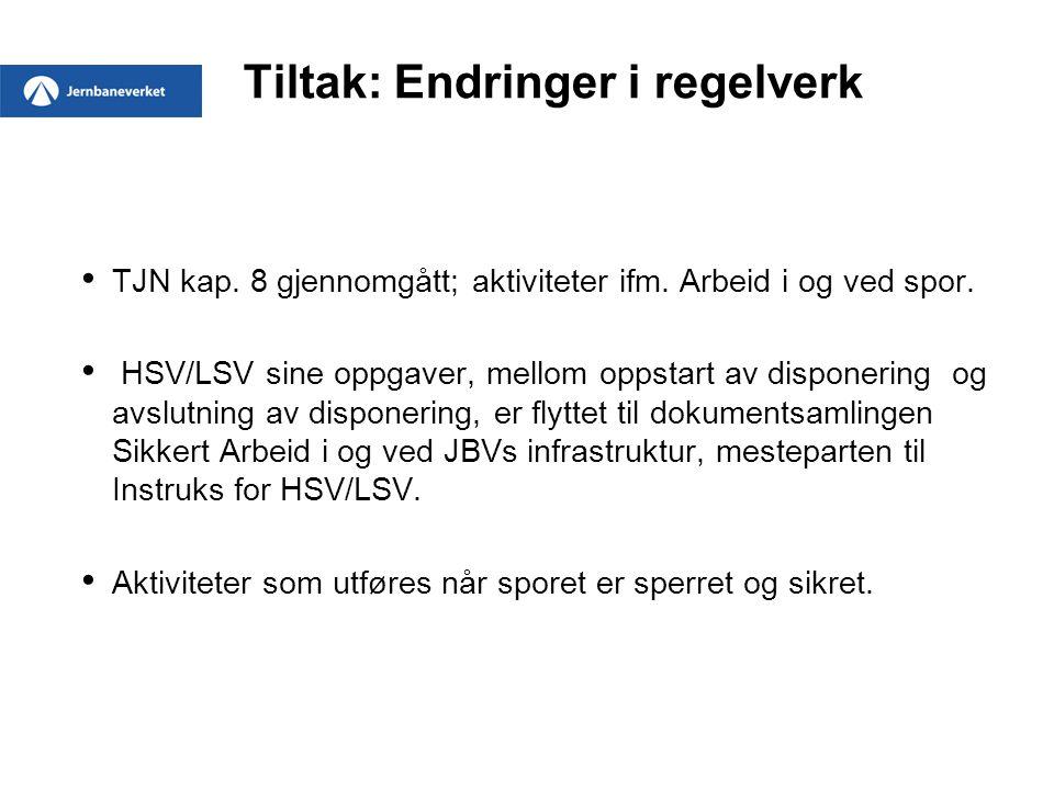 Tiltak: Endringer i regelverk TJN kap. 8 gjennomgått; aktiviteter ifm. Arbeid i og ved spor. HSV/LSV sine oppgaver, mellom oppstart av disponering og
