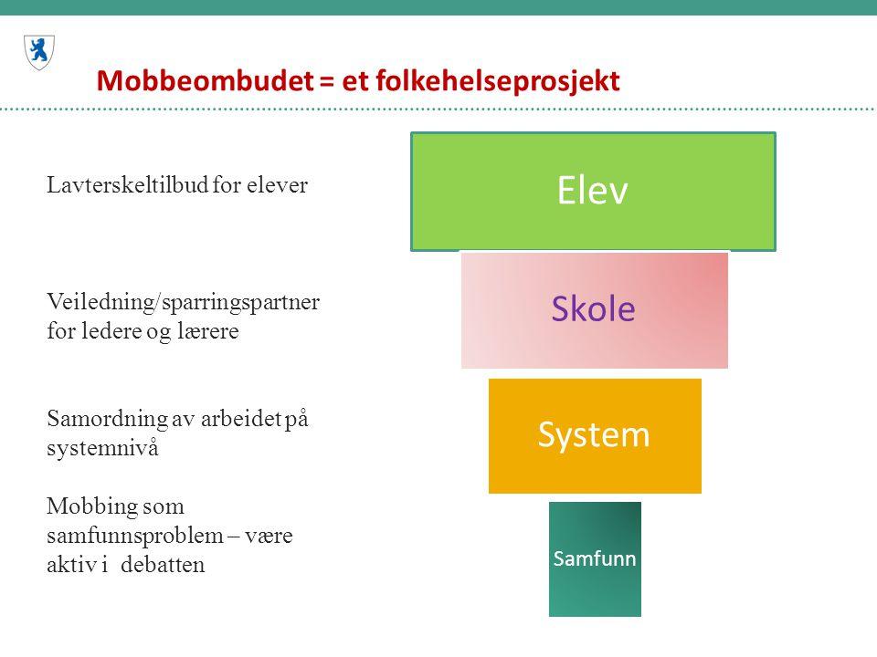 Mobbeombudet = et folkehelseprosjekt Elev Skole System Samfunn Lavterskeltilbud for elever Veiledning/sparringspartner for ledere og lærere Samordning