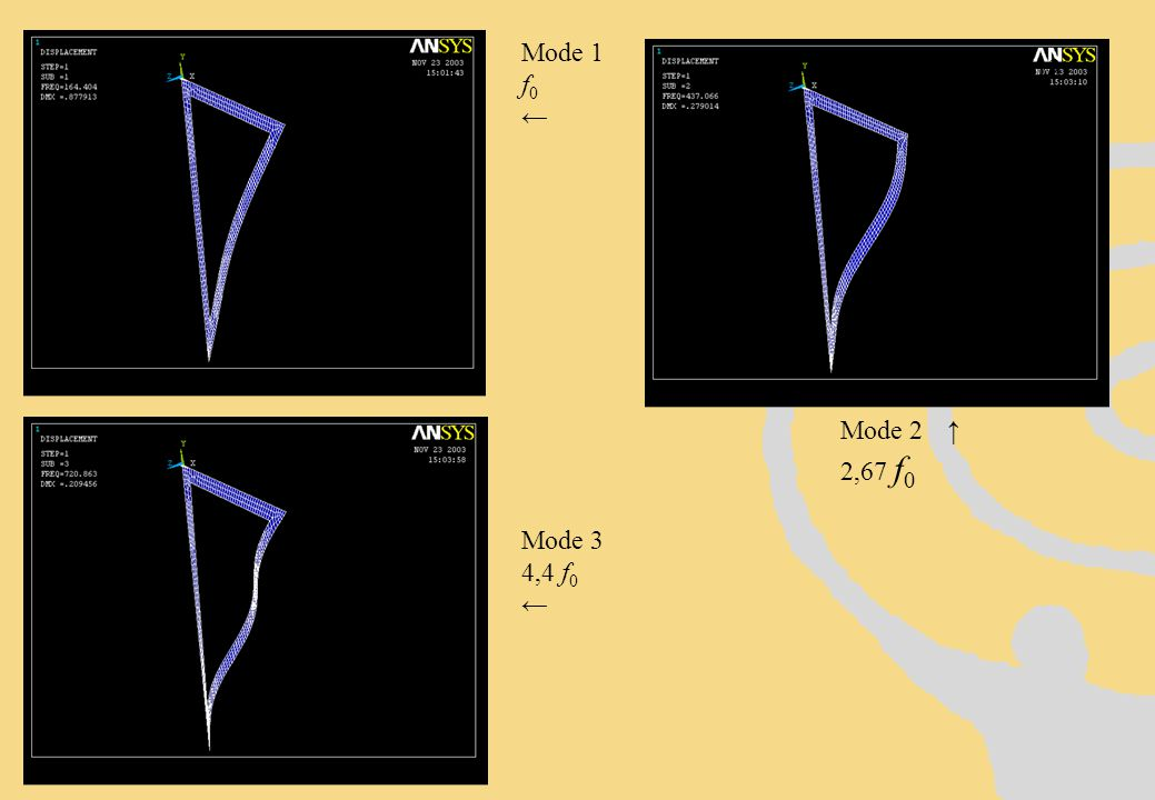 Mode 1 f 0 ← Mode 3 4,4 f 0 ← Mode 2↑ 2,67 f 0 13