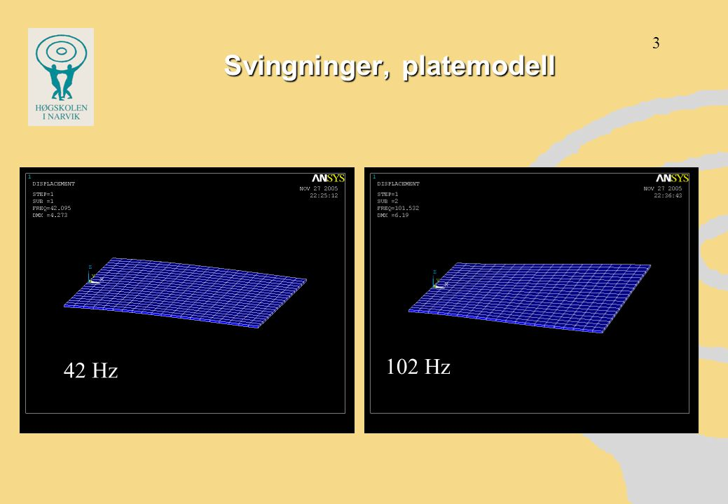 Harmonisk analyse, resonans 1.Resonnans, 21 Hz, 2.