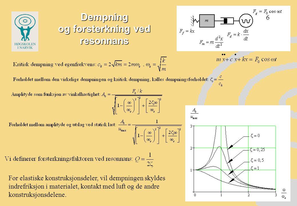 Dempning Dempningsfaktoren for kompakte deler: Anbefalt verdier på 0,001 – 0,004 for frekvenser på 5-100 Hz Systemdempningen i en sammensatt struktur er mye sterkere Likevel kan det oppstå svingemaksima på bestemte steder der vibrasjonene blir uakseptable.