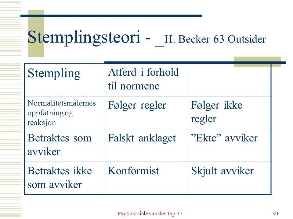 Psykososiale vansker Isp 0730 Stemplingsteori - _ H. Becker 63 Outsider Stempling Atferd i forhold til normene Normalitetsmålernes oppfatning og reaks