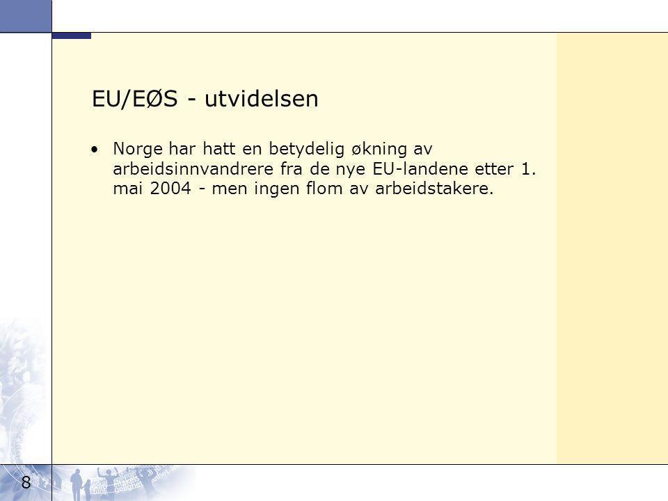 8 EU/EØS - utvidelsen Norge har hatt en betydelig økning av arbeidsinnvandrere fra de nye EU-landene etter 1.