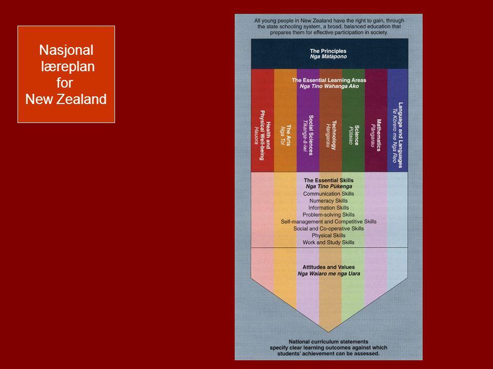 Nasjonal læreplan for New Zealand
