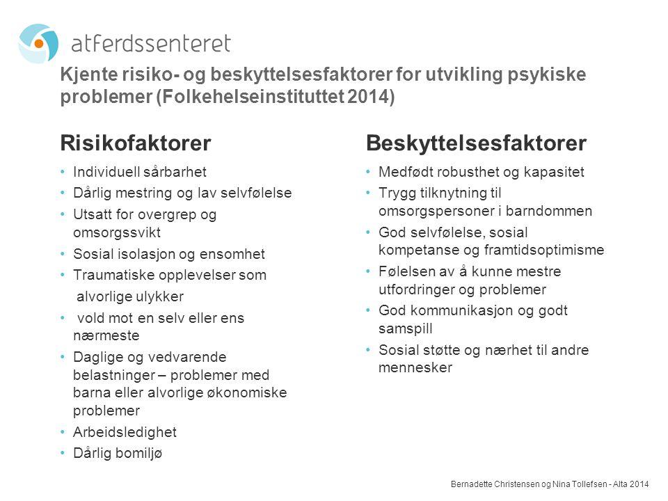 Kjente risiko- og beskyttelsesfaktorer for utvikling psykiske problemer (Folkehelseinstituttet 2014) Risikofaktorer Individuell sårbarhet Dårlig mestr