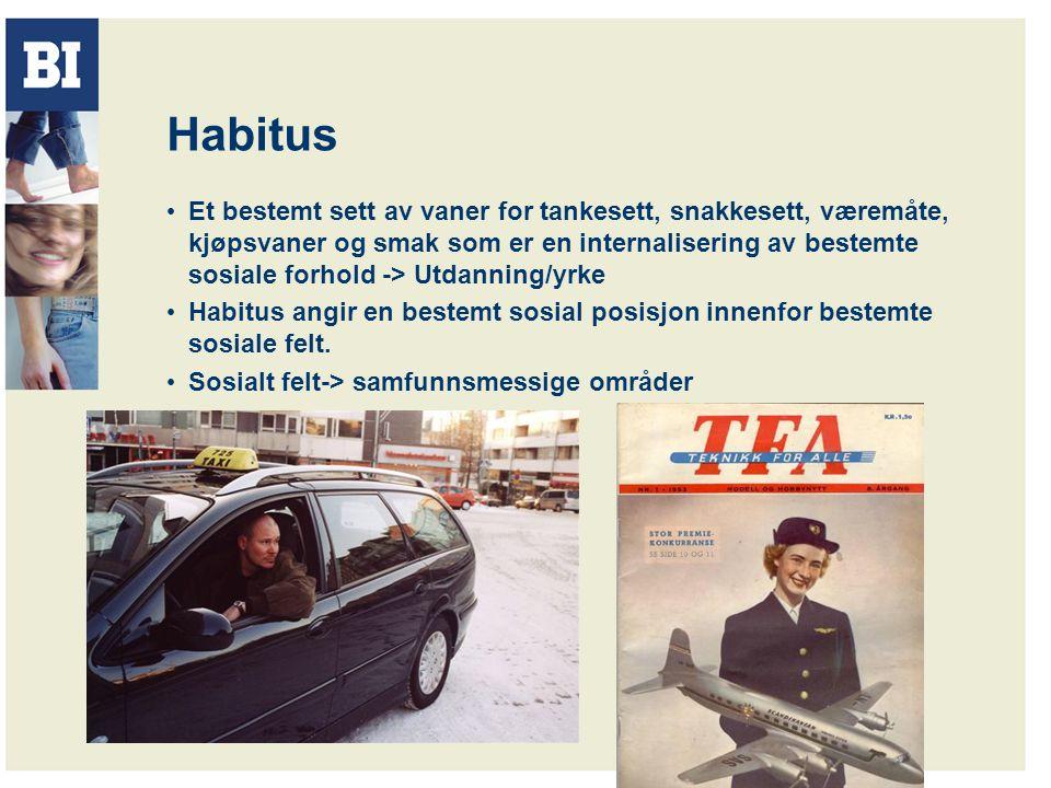 Habitus Et bestemt sett av vaner for tankesett, snakkesett, væremåte, kjøpsvaner og smak som er en internalisering av bestemte sosiale forhold -> Utda
