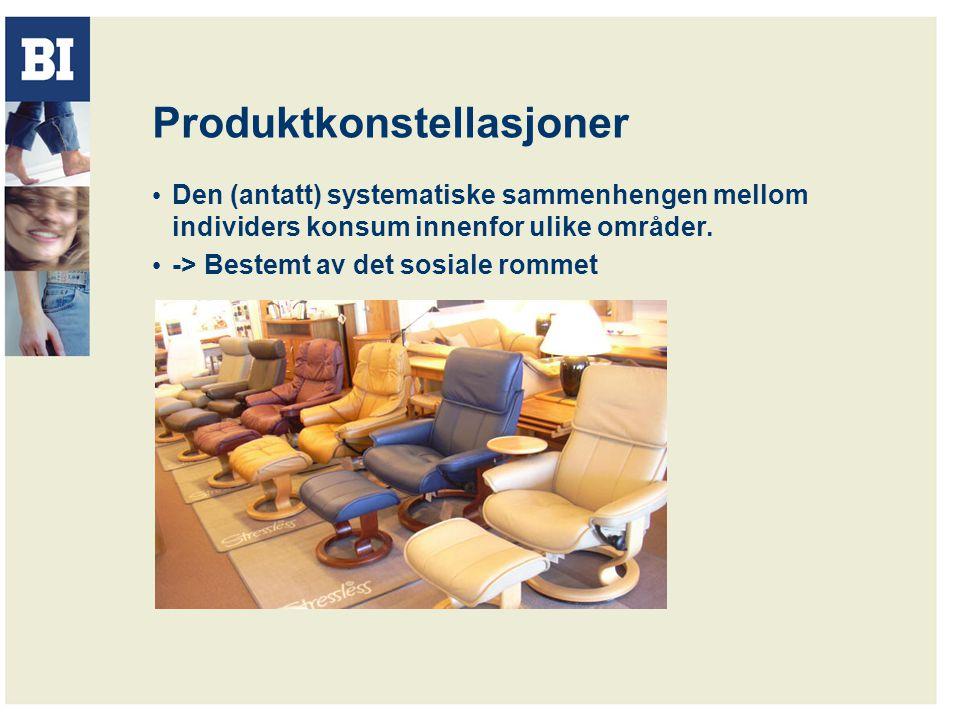 Produktkonstellasjoner Den (antatt) systematiske sammenhengen mellom individers konsum innenfor ulike områder. -> Bestemt av det sosiale rommet