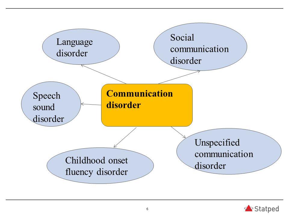Sosiale kommunikasjonsvansker, forts.