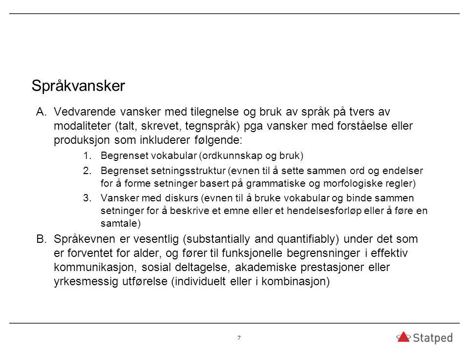 Språkvansker A.Vedvarende vansker med tilegnelse og bruk av språk på tvers av modaliteter (talt, skrevet, tegnspråk) pga vansker med forståelse eller