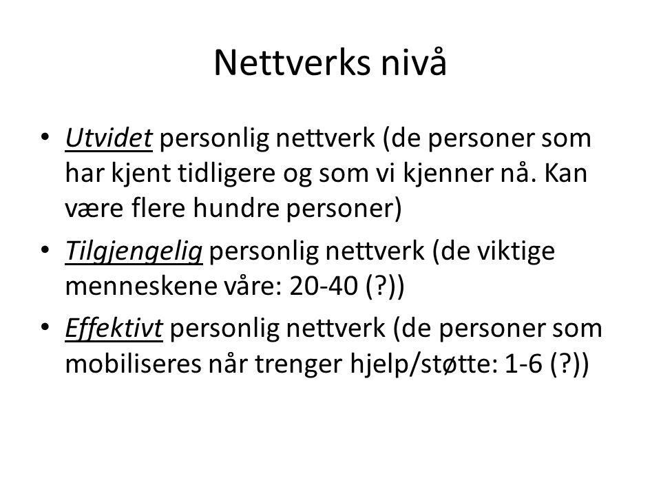 Nettverks nivå Utvidet personlig nettverk (de personer som har kjent tidligere og som vi kjenner nå.