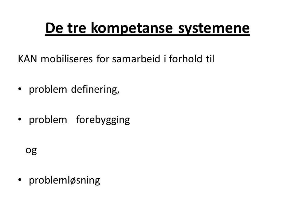 De tre kompetanse systemene KAN mobiliseres for samarbeid i forhold til problem definering, problem forebygging og problemløsning