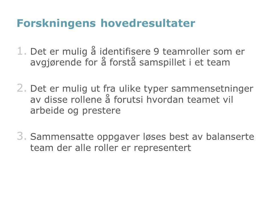 Forskningens hovedresultater 1. Det er mulig å identifisere 9 teamroller som er avgjørende for å forstå samspillet i et team 2. Det er mulig ut fra ul