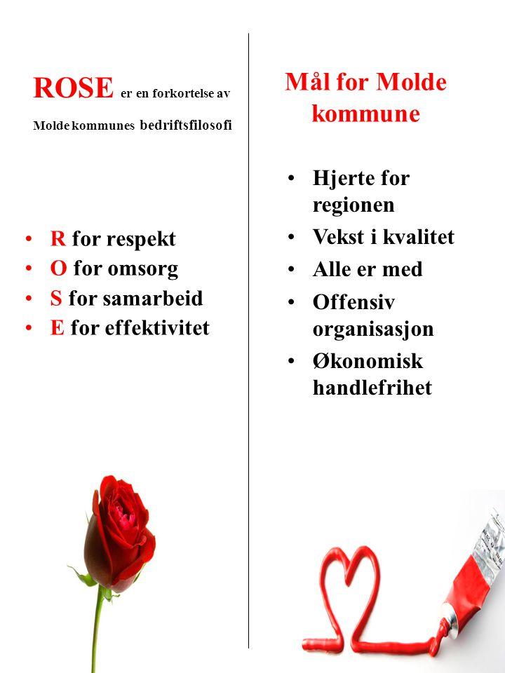 ROSE er en forkortelse av Molde kommunes bedriftsfilosofi R for respekt O for omsorg S for samarbeid E for effektivitet Mål for Molde kommune Hjerte f