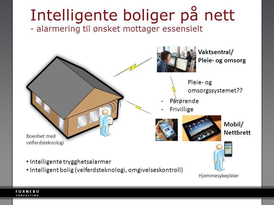 FORNEBU CONSULTING Intelligente boliger på nett - alarmering til ønsket mottager essensielt Hjemmesykepleier Boenhet med velferdsteknologi Intelligent