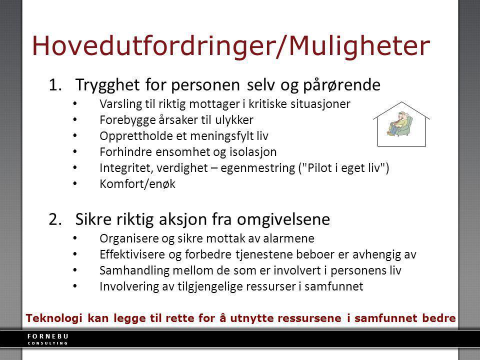 FORNEBU CONSULTING Hovedutfordringer/Muligheter 1.Trygghet for personen selv og pårørende Varsling til riktig mottager i kritiske situasjoner Forebygg