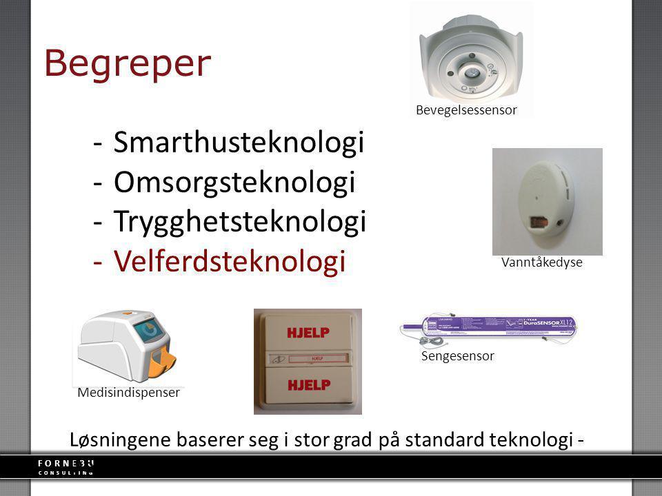 FORNEBU CONSULTING Begreper -Smarthusteknologi -Omsorgsteknologi -Trygghetsteknologi -Velferdsteknologi Løsningene baserer seg i stor grad på standard