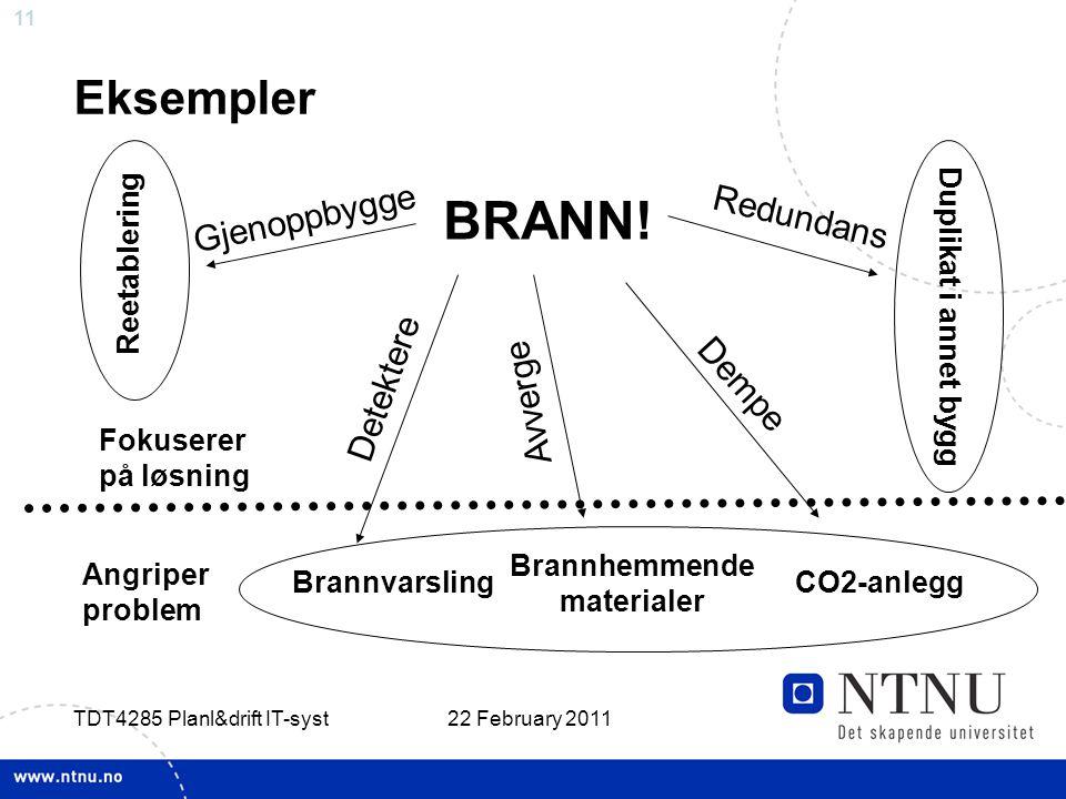 11 22 February 2011 TDT4285 Planl&drift IT-syst Eksempler BRANN.