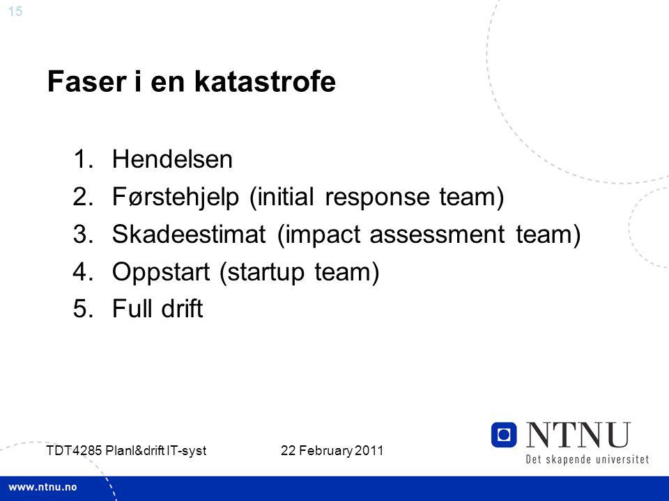 15 22 February 2011 TDT4285 Planl&drift IT-syst Faser i en katastrofe 1.Hendelsen 2.Førstehjelp (initial response team) 3.Skadeestimat (impact assessment team) 4.Oppstart (startup team) 5.Full drift