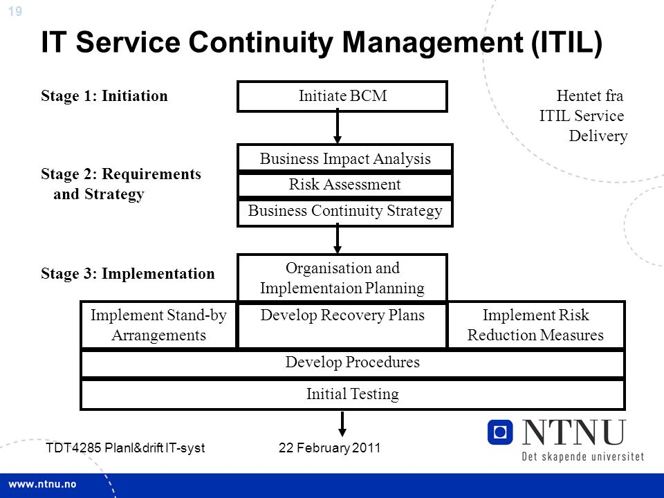 19 22 February 2011 TDT4285 Planl&drift IT-syst IT Service Continuity Management (ITIL) Initiate BCM Business Impact Analysis Risk Assessment Business
