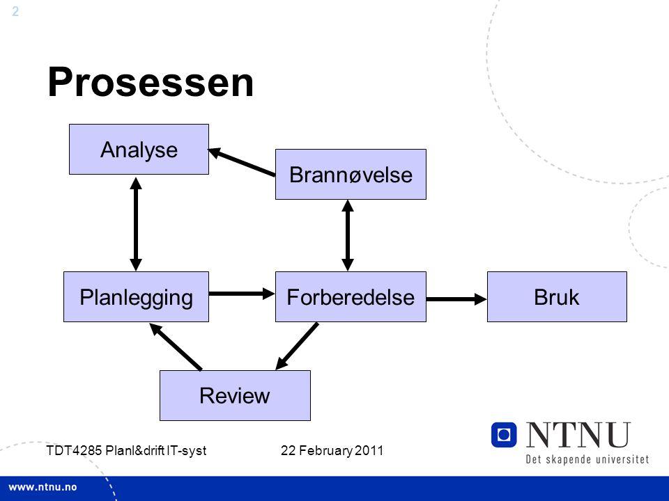 2 22 February 2011 TDT4285 Planl&drift IT-syst Prosessen Analyse PlanleggingForberedelse Brannøvelse Bruk Review