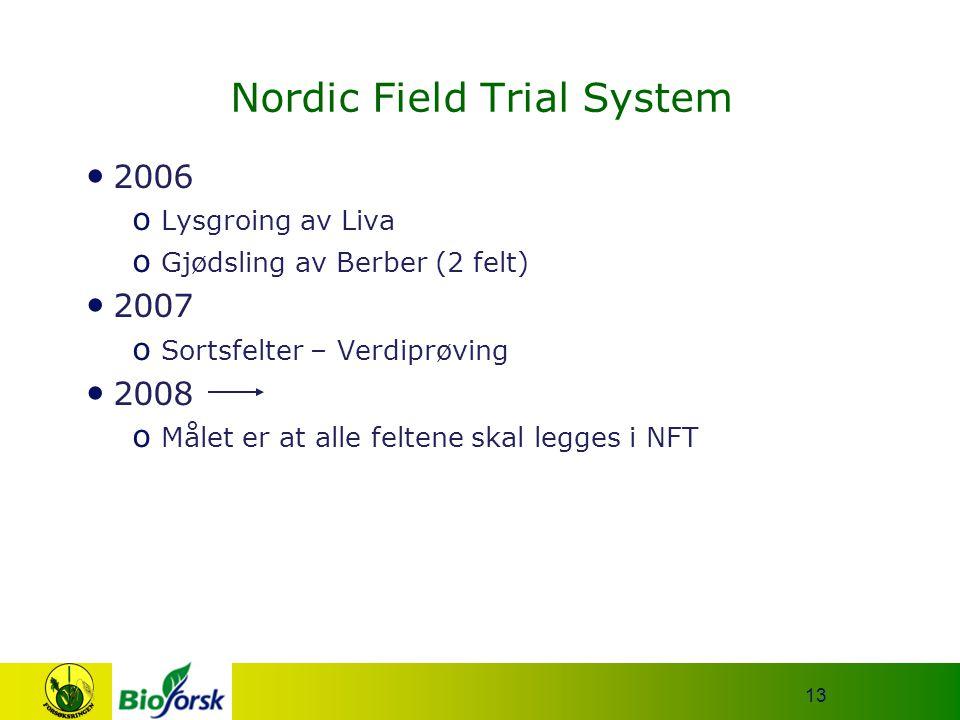 13 Nordic Field Trial System 2006 o Lysgroing av Liva o Gjødsling av Berber (2 felt) 2007 o Sortsfelter – Verdiprøving 2008 o Målet er at alle feltene skal legges i NFT